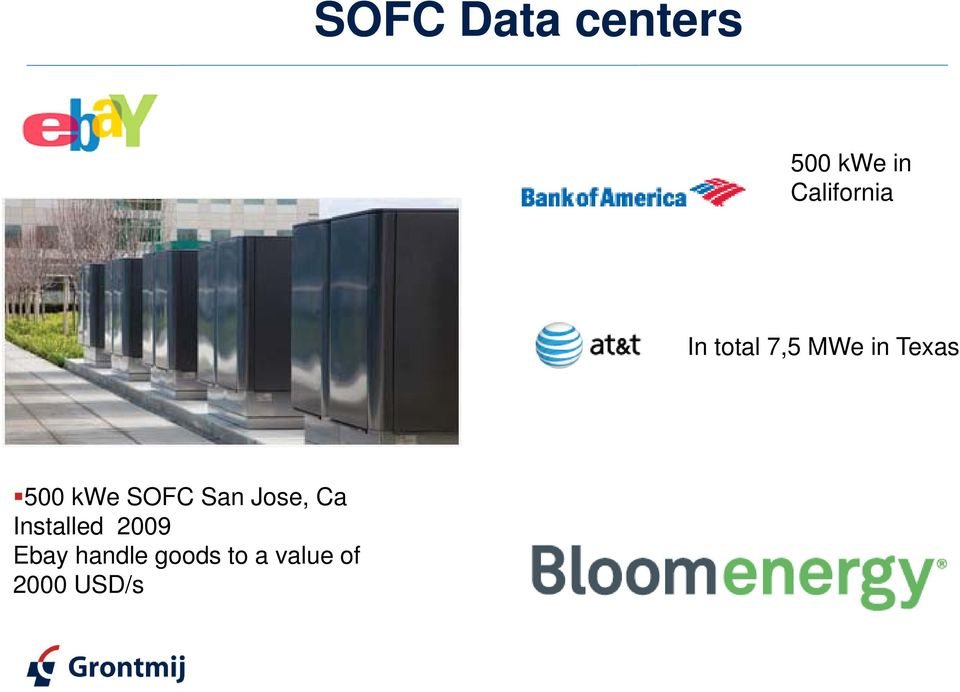 500 kwe SOFC San Jose, Ca Installed