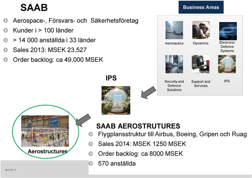 IPS Security and Defence Solutions Support and Services IPS 6PAGE 6 Aerostructures SAAB AEROSTRUTURES