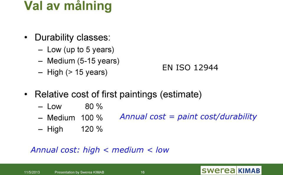 (estimate) Low 80 % Medium 100 % Annual cost = paint cost/durability High