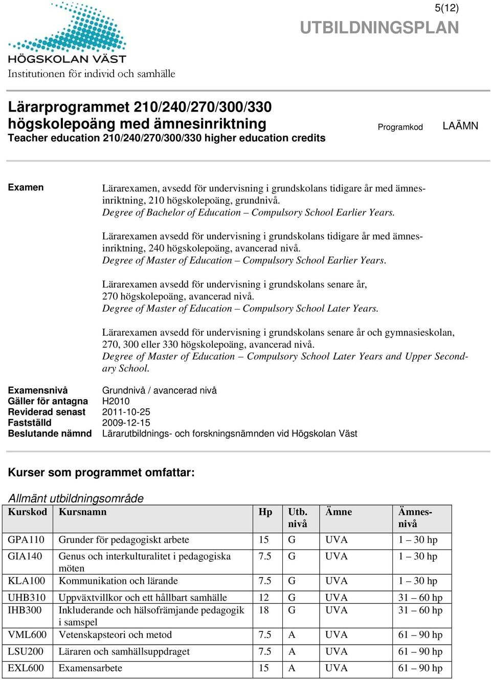 Lärarexamen avsedd för undervisning i grundskolans tidigare år med ämnesinriktning, 240 högskolepoäng, avancerad. Degree of Master of Education Compulsory School Earlier Years.