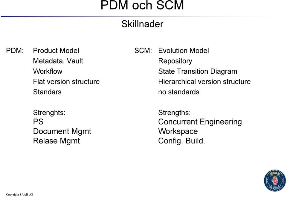 Hierarchical version structure Standars no standards Strenghts: PS