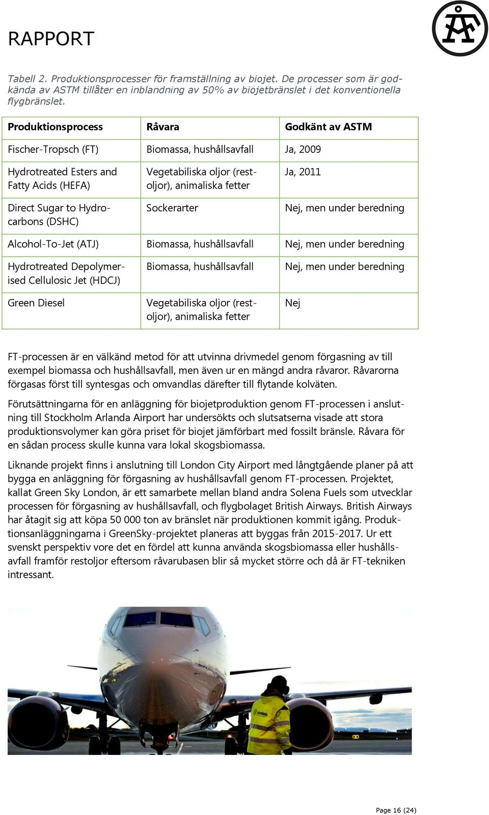 (restoljor), animaliska fetter Sockerarter Ja, 2011 Nej, men under beredning Alcohol-To-Jet (ATJ) Biomassa, hushållsavfall Nej, men under beredning Hydrotreated Depolymerised Cellulosic Jet (HDCJ)