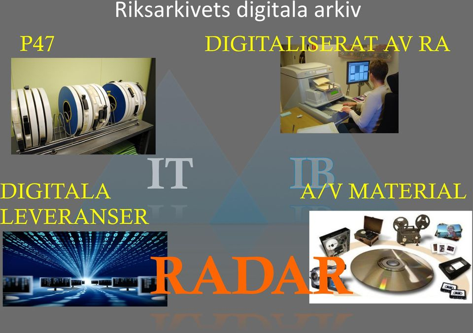 AV RA IT DIGITALA