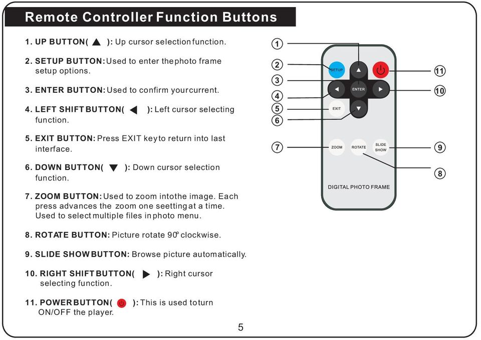 DOWN BUTTON( ): Down cursor selection function. 7. ZOOM BUTTON: Used to zoom into the image. Each press advances the zoom one seetting at a time.