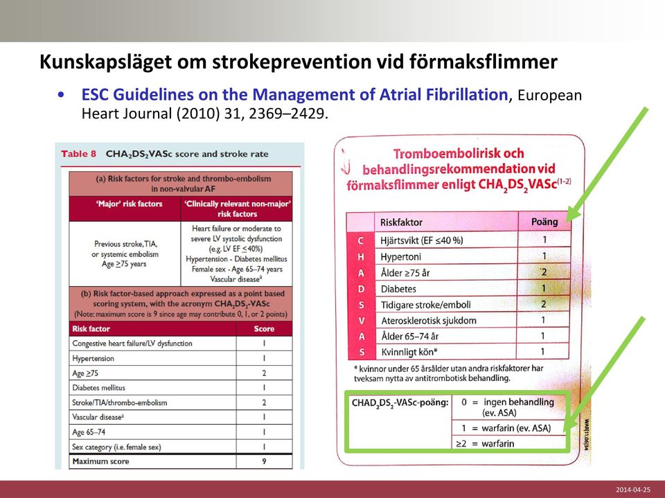 Management of Atrial Fibrillation,