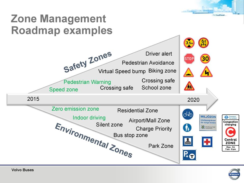 Crossing safe School zone 2015 2020 Zero emission zone Residential Zone