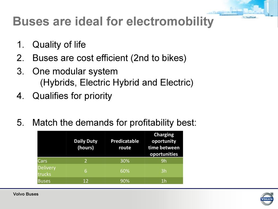 One modular system (Hybrids, Electric Hybrid and Electric) 4. Qualifies for priority 5.