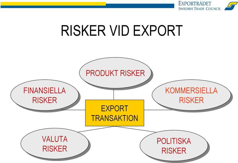 VALUTA RISKER EXPORT