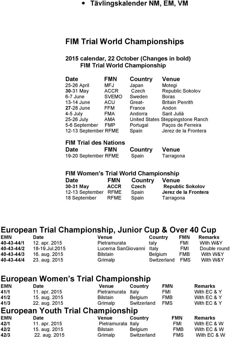 5-6 September FMP Portugal Paços de Ferreira 12-13 September RFME Spain Jerez de la Frontera FIM Trial des Nations Date FMN Country Venue 19-20 September RFME Spain Tarragona FIM Women s Trial World
