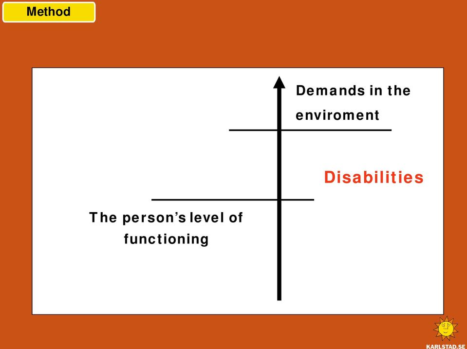 Disabilities The