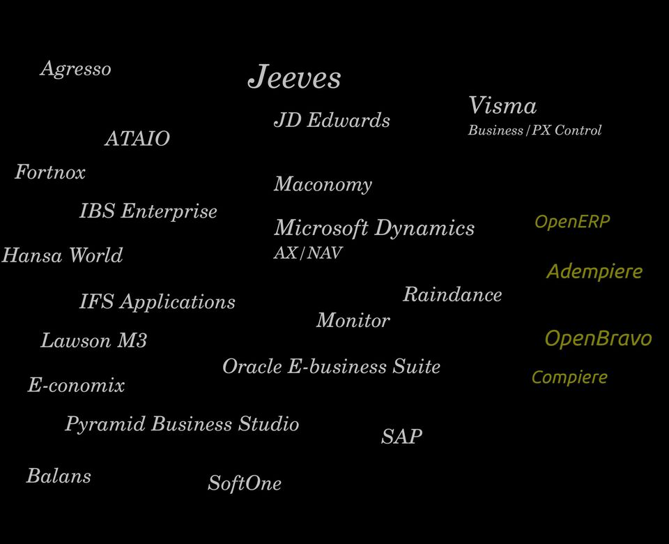 Suite Pyramid Business Studio Balans Business/PX Control Maconomy IBS