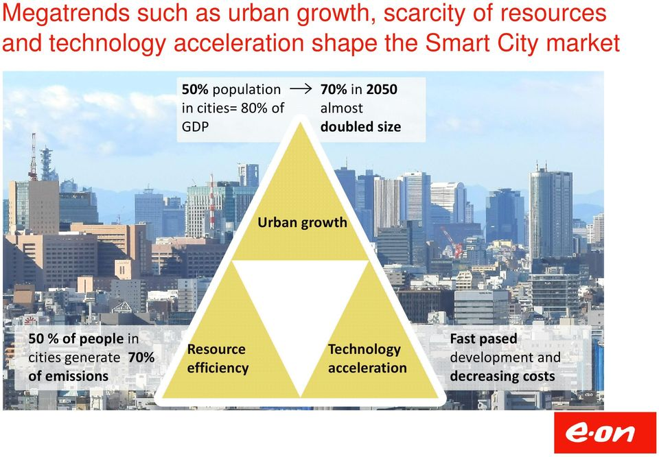 almost doubled size Urban growth 50 % of people in cities generate 70% of