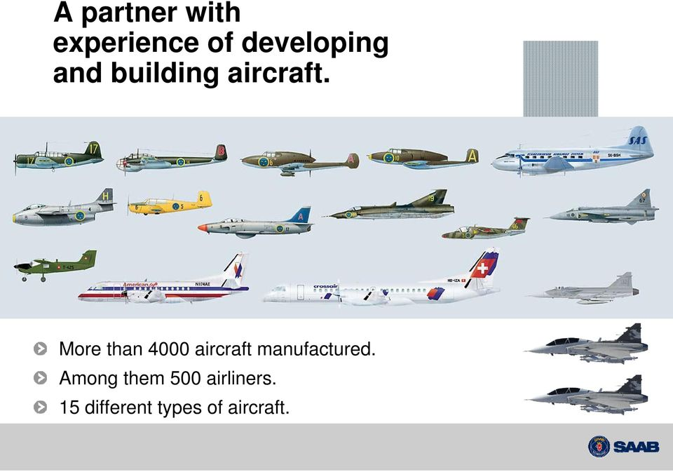 More than 4000 aircraft manufactured.