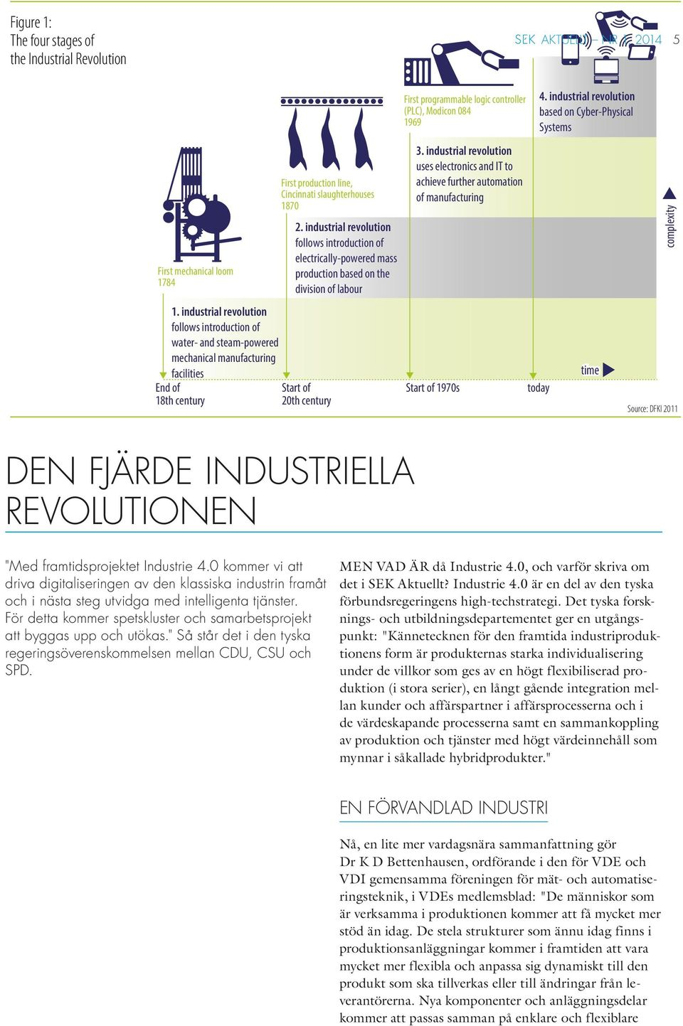 industrial revolution follows introduction of electrically-powered mass production based on the division of labour Start of 20th century First programmable logic controller (PLC), Modicon 084 1969 3.