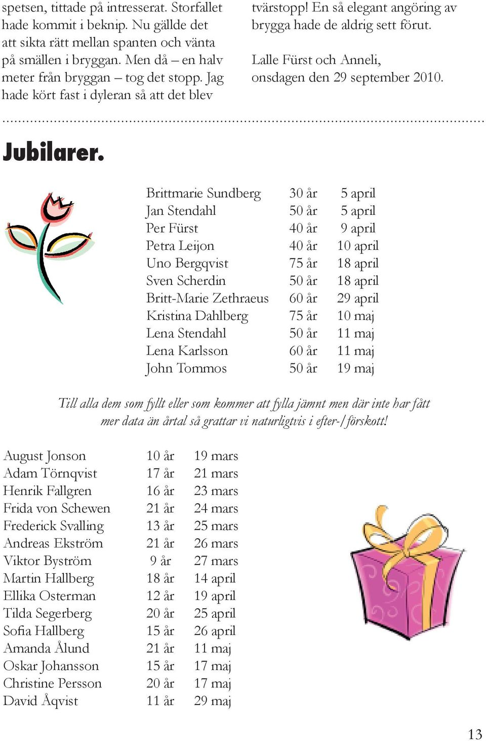 Brittmarie Sundberg 30 år 5 april Jan Stendahl 50 år 5 april Per Fürst 40 år 9 april Petra Leijon 40 år 10 april Uno Bergqvist 75 år 18 april Sven Scherdin 50 år 18 april Britt-Marie Zethraeus 60 år