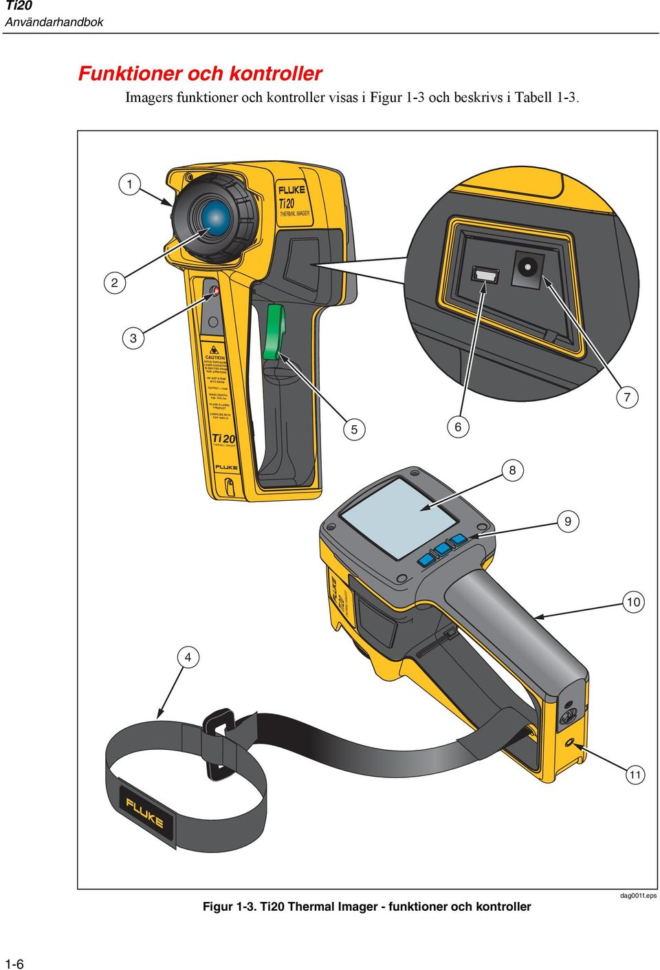 1 Ti20 THERMAL IMAGER 2 3 CAUTION THIS APERTURE DO NOT STARE INTO BEAM OUTPUT < 1mW WAVELENGTH: 630-670 nm CLASS II