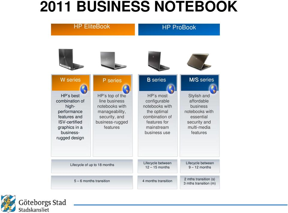 the optimal combination of features for mainstream business use Stylish and affordable business notebooks with essential security and multi-media features
