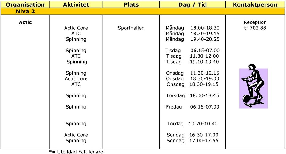 00 Spinning Tisdag 19.10-19.40 Spinning Onsdag 11.30-12.15 Actic core Onsdag 18.30-19.00 ATC Onsdag 18.30-19.15 Spinning Torsdag 18.
