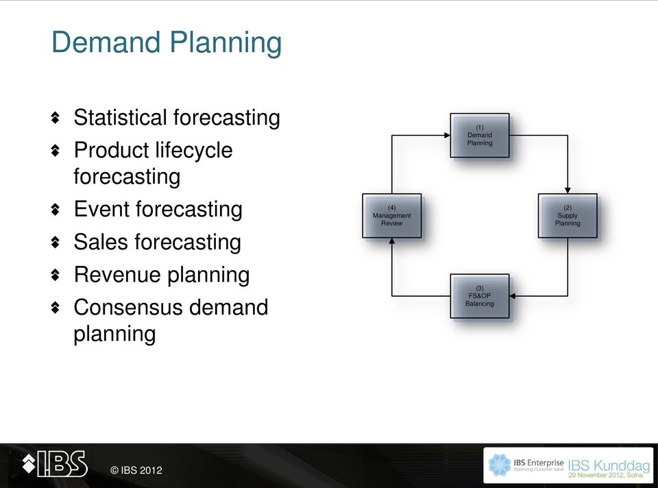 planning Consensus demand planning (4) Management Review