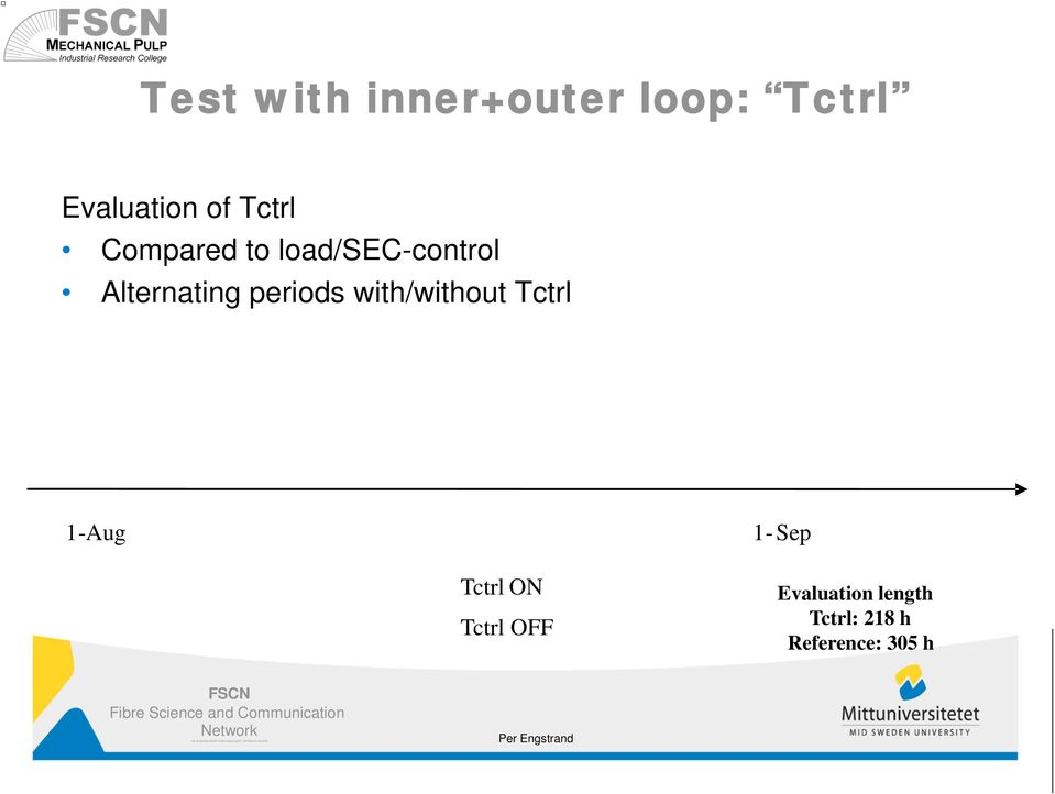 1-Aug TctrlON TctrlOFF 1-Sep Evaluation length Tctrl: 218 h