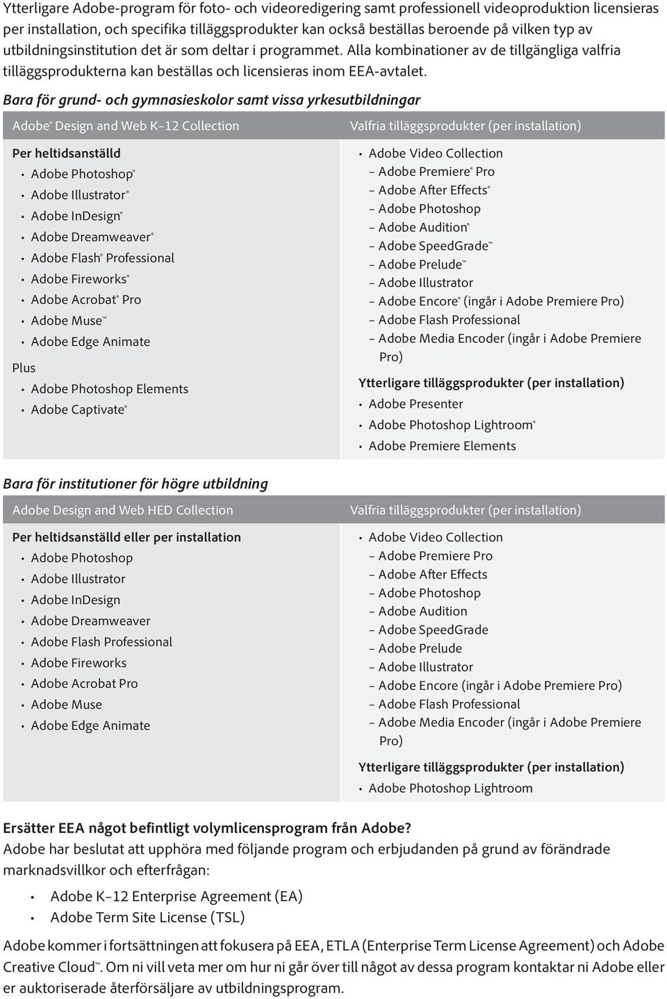Bara för grund- och gymnasieskolor samt vissa yrkesutbildningar Adobe Design and Web K 12 Collection Per heltidsanställd Adobe Photoshop Adobe Illustrator Adobe InDesign Adobe Dreamweaver Adobe Flash