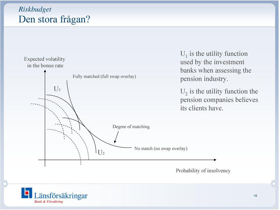 utility function used by the investment banks when assessing the pension industry.
