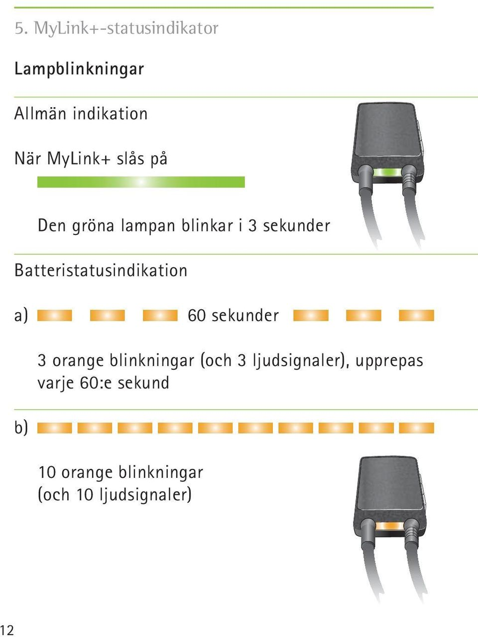 Batteristatusindikation a) 60 sekunder b) 3 orange blinkningar (och 3