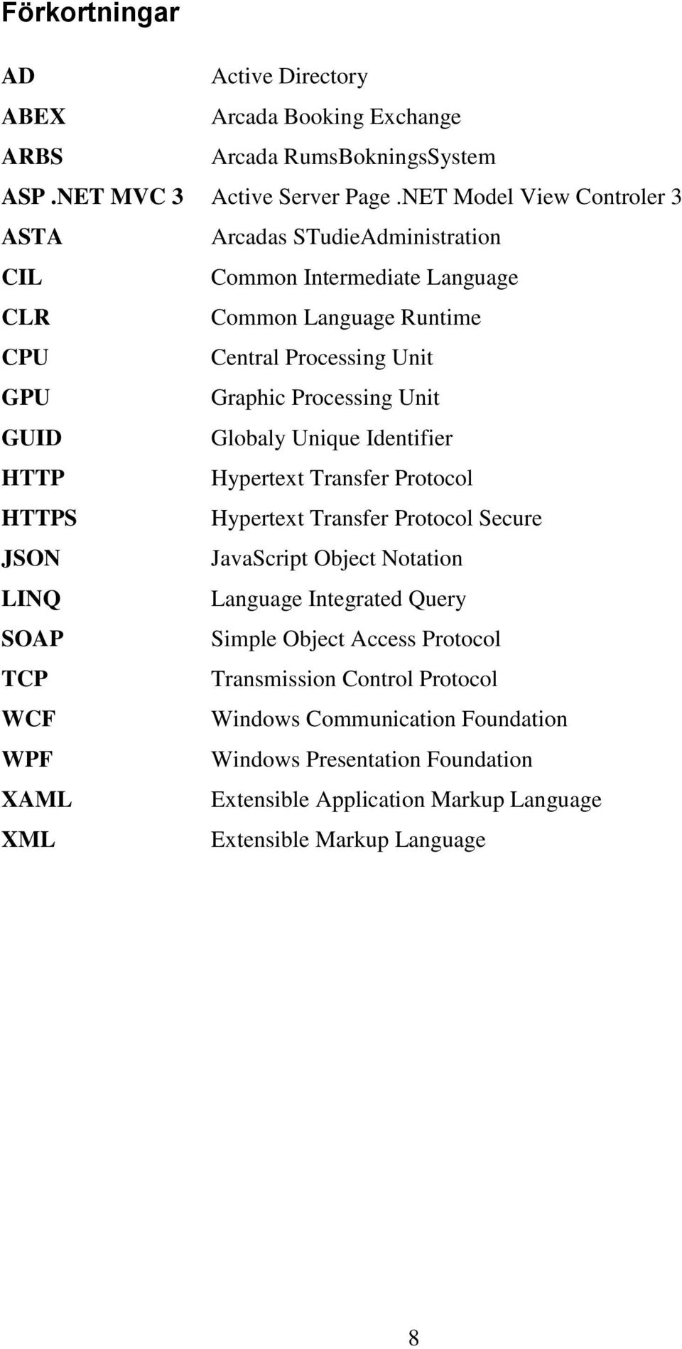 Unit GUID Globaly Unique Identifier HTTP Hypertext Transfer Protocol HTTPS Hypertext Transfer Protocol Secure JSON JavaScript Object Notation LINQ Language Integrated Query