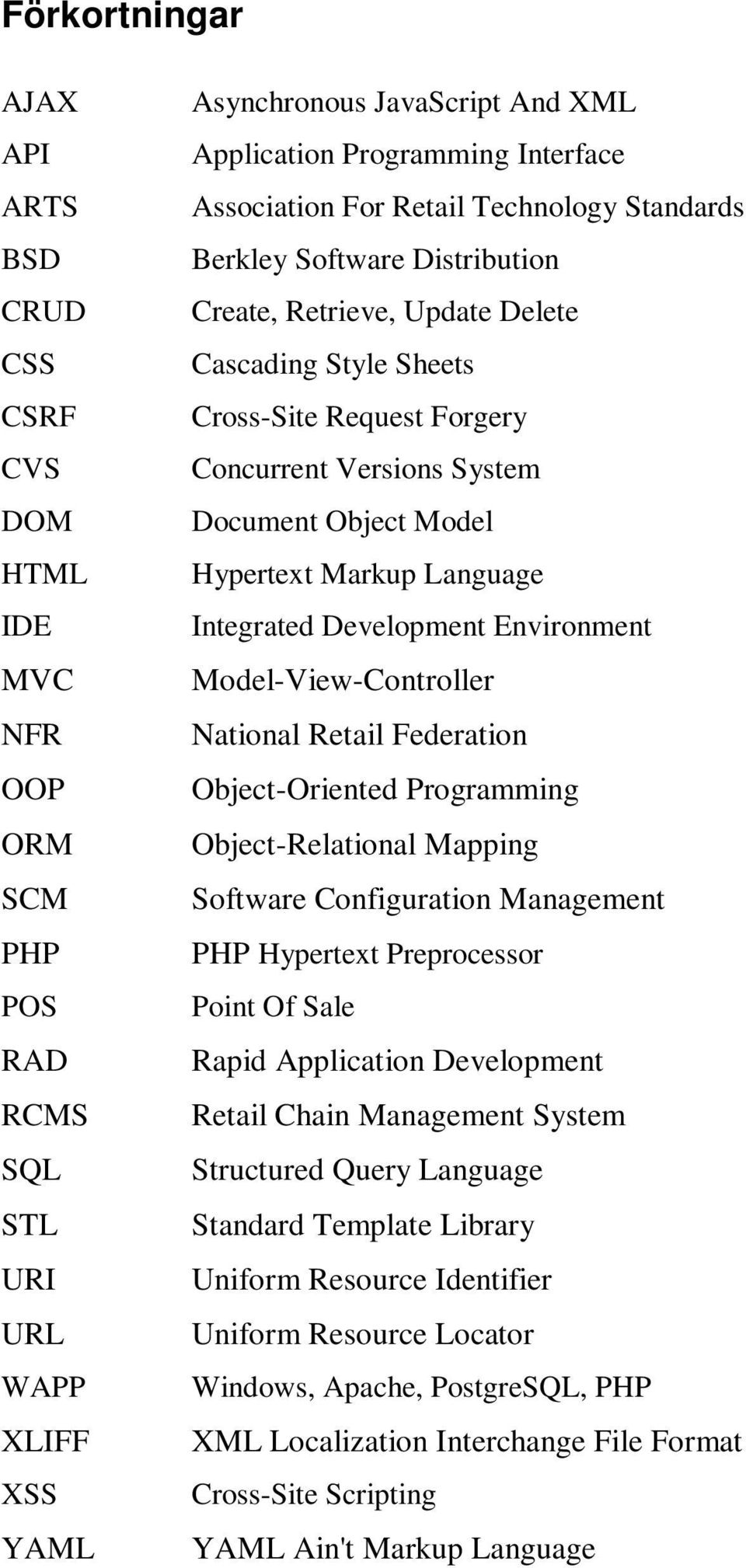 Document Object Model Hypertext Markup Language Integrated Development Environment Model-View-Controller National Retail Federation Object-Oriented Programming Object-Relational Mapping Software