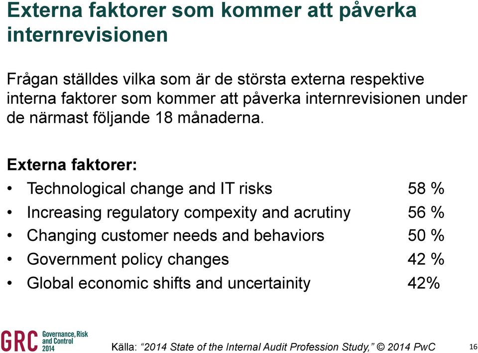 Externa faktorer: Technological change and IT risks 58 % Increasing regulatory compexity and acrutiny 56 % Changing customer