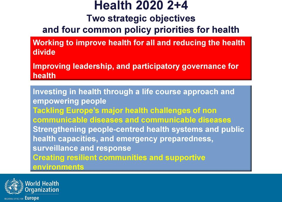 people Tackling Europe s major health challenges of non communicable diseases and communicable diseases Strengthening people-centred health