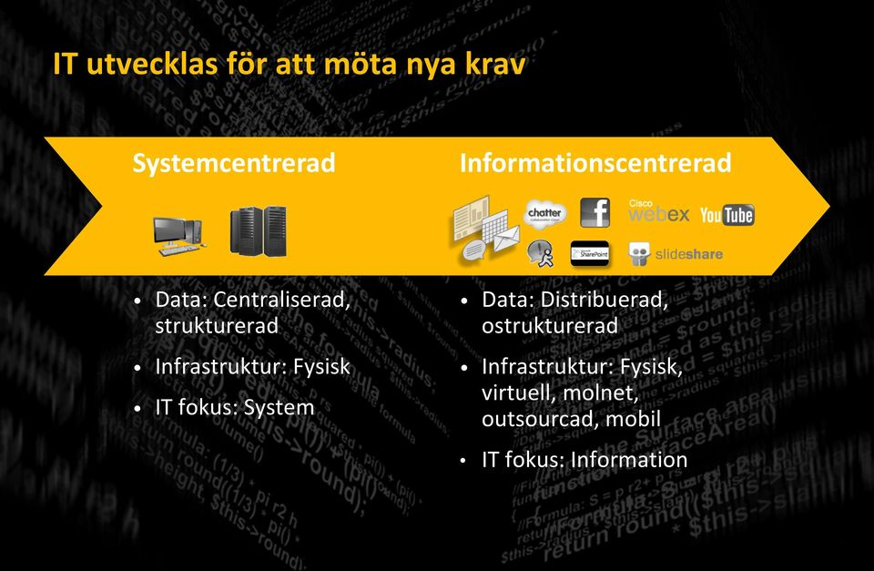 Infrastruktur: Fysisk IT fokus: System Data: Distribuerad,