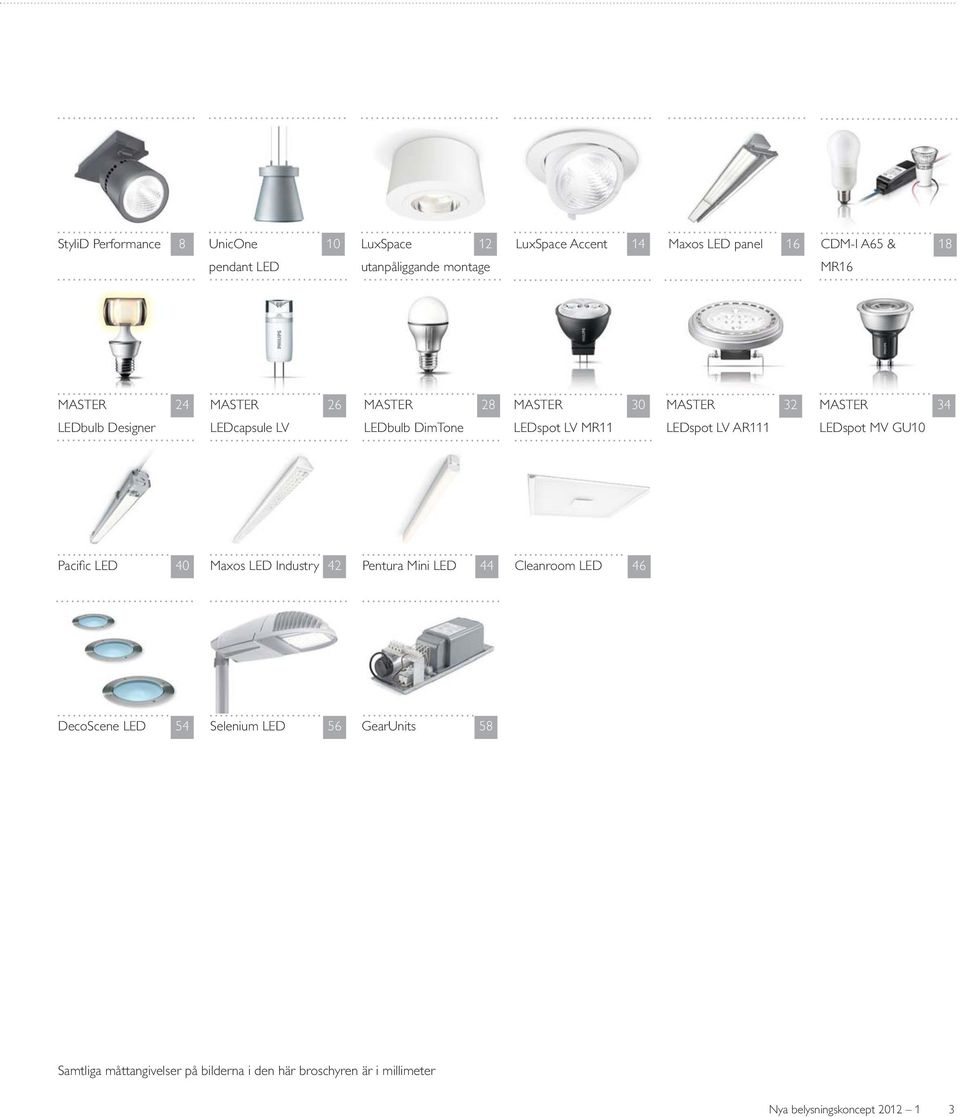 LEDspot LV MR11 LEDspot LV AR111 LEDspot MV GU10 34 40 Maxos LED Industry 42 Pentura Mini LED 44 Cleanroom LED 46 DecoScene