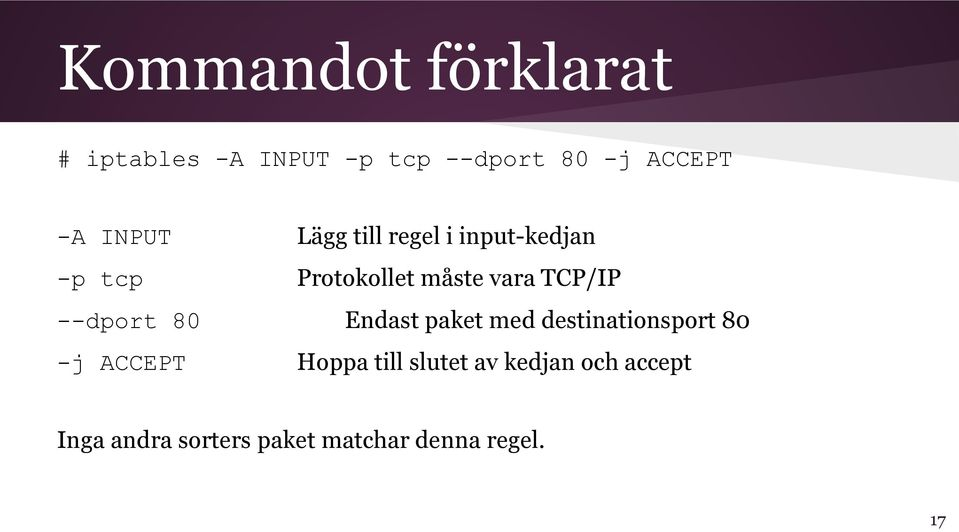 TCP/IP --dport 80 Endast paket med destinationsport 80 -j ACCEPT Hoppa