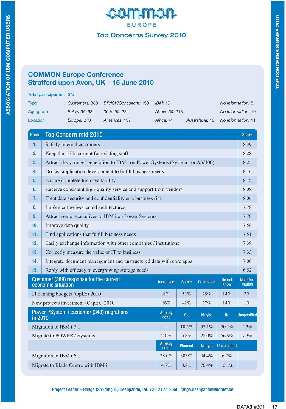 Rank Top Concern mid 2010 Score 1. Satisfy internal customers 8.39 2. Keep the skills current for existing staff 8.28 3.