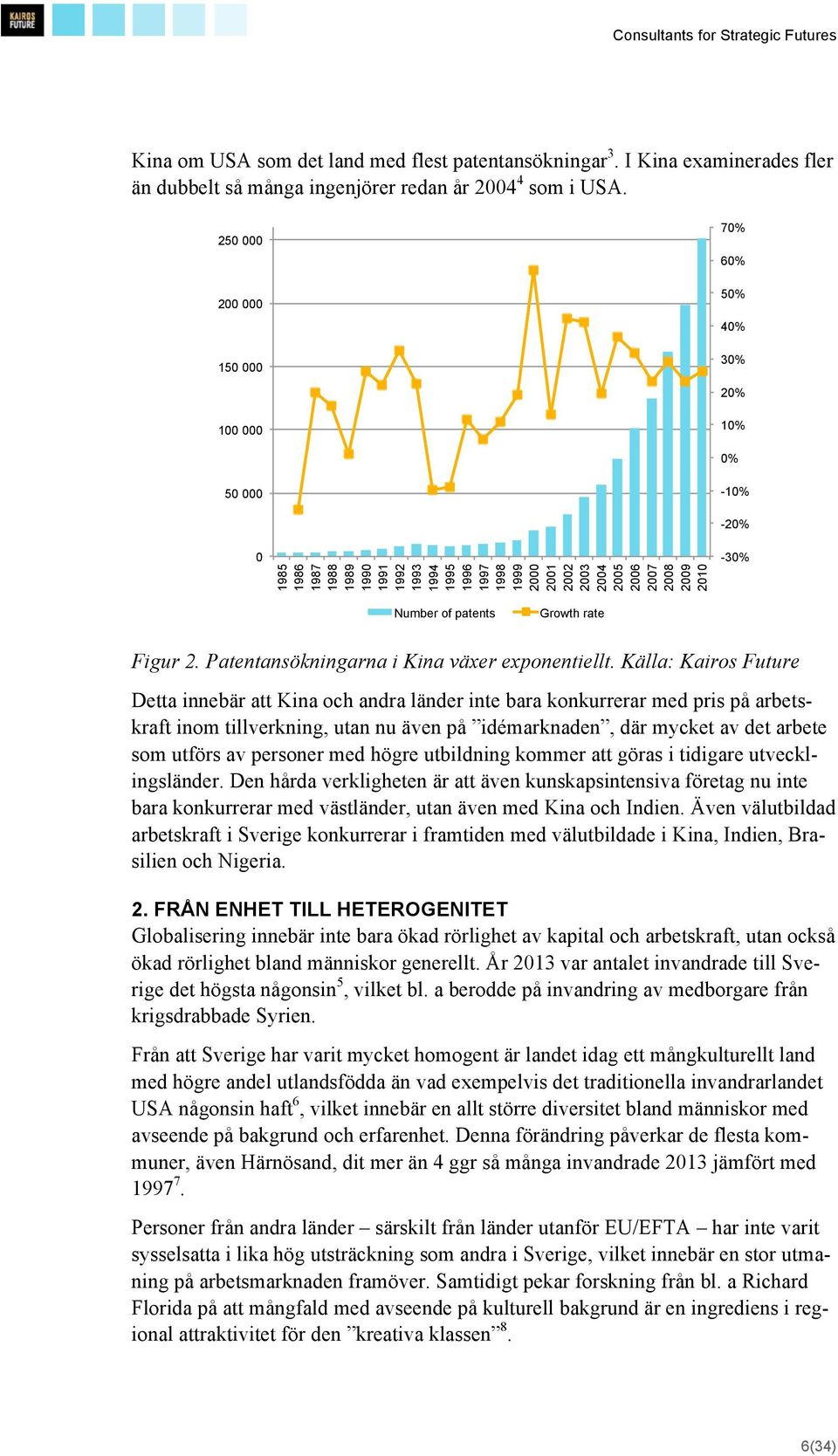 2008 2009 2010-30% Number of patents Growth rate Figur 2. Patentansökningarna i Kina växer exponentiellt.