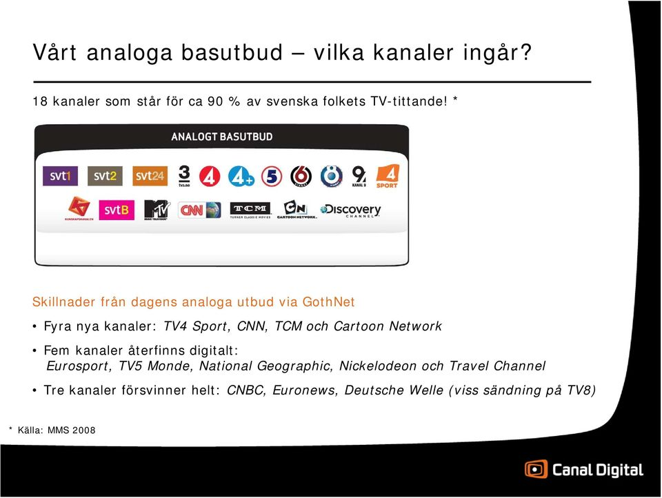 Network Fem kanaler återfinns digitalt: Eurosport, TV5 Monde, National Geographic, Nickelodeon och Travel