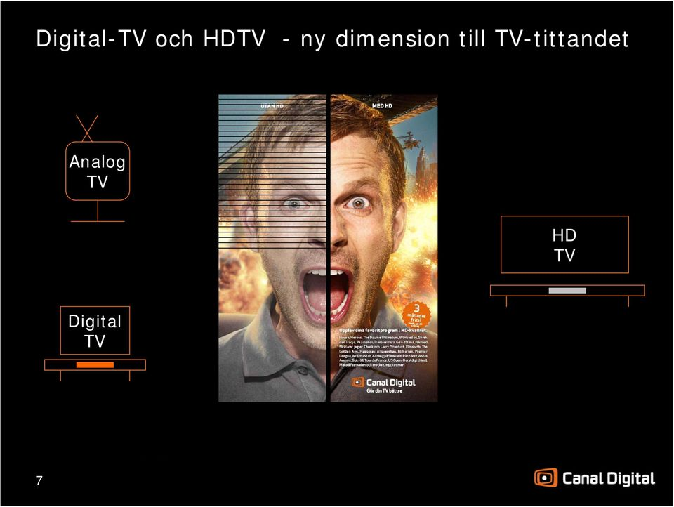 TV-tittandet Analog