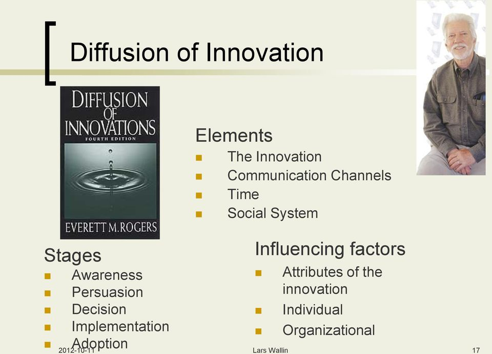 Channels Time Social System Influencing factors Attributes of