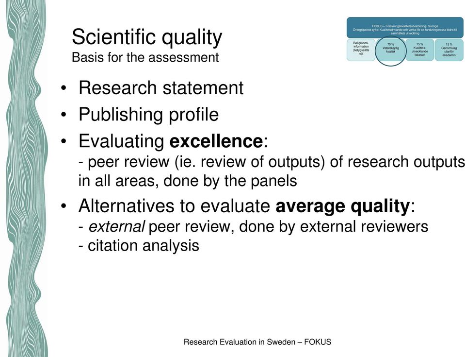 faktorer Genomslag utanför akademin Research statement Publishing profile Evaluating excellence: - peer review (ie.