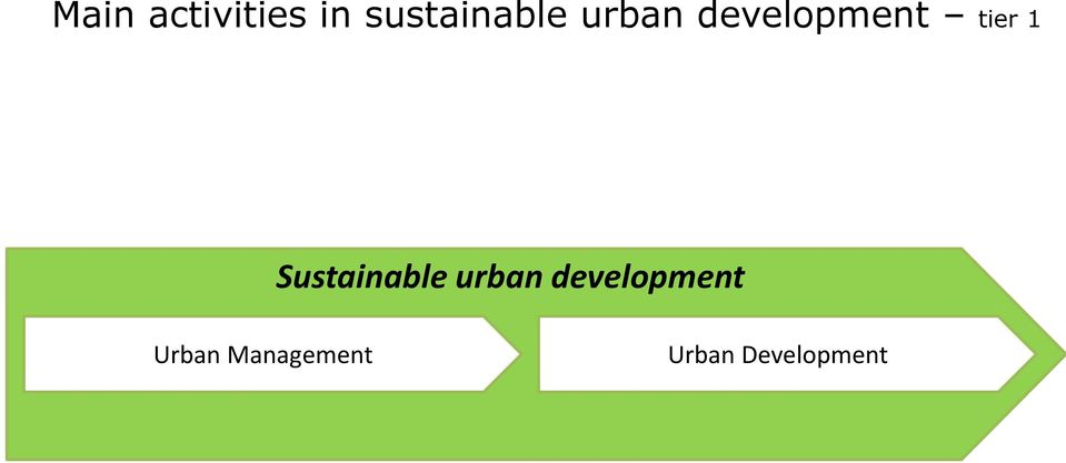 tier 1 Sustainable urban