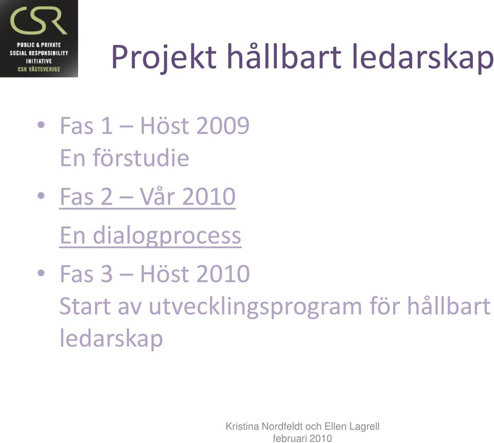 dialogprocess Fas 3 Höst 2010 Start av