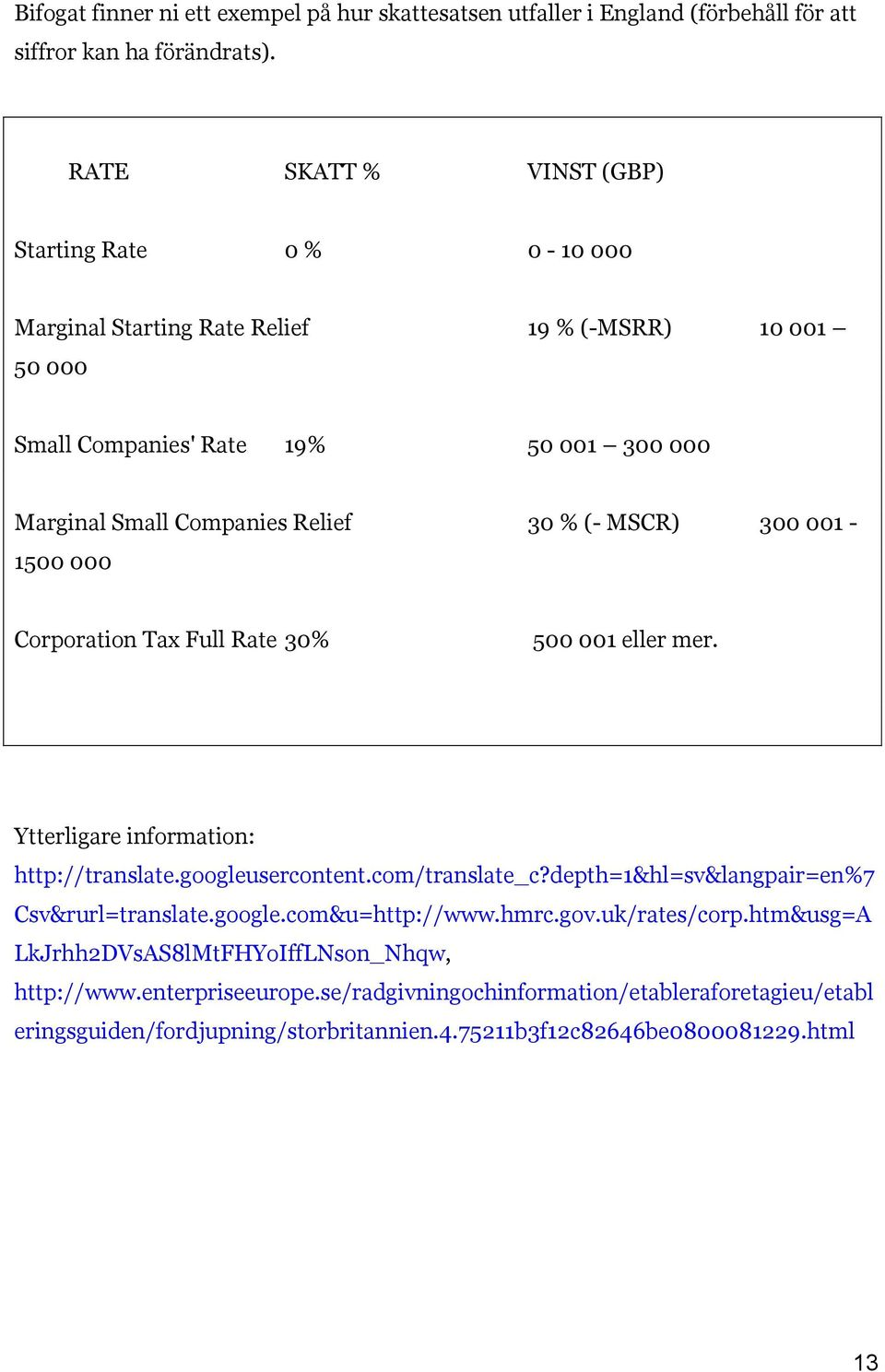 (- MSCR) 300 001-1500 000 Corporation Tax Full Rate 30% 500 001 eller mer. Ytterligare information: http://translate.googleusercontent.com/translate_c?