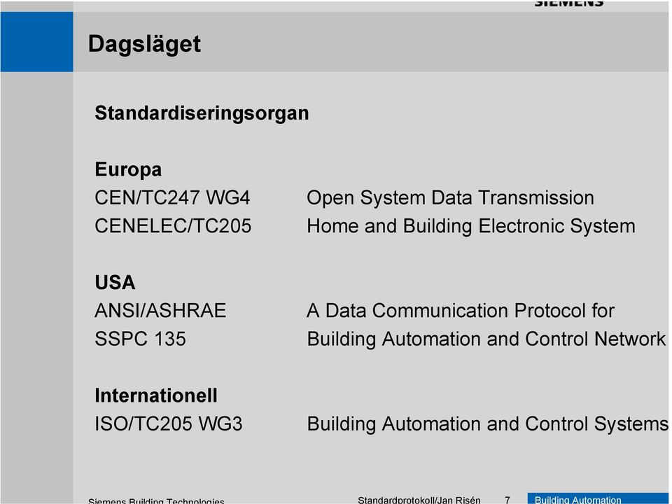 USA ANSI/ASHRAE SSPC 135 A Data Communication Protocol for Building Automation