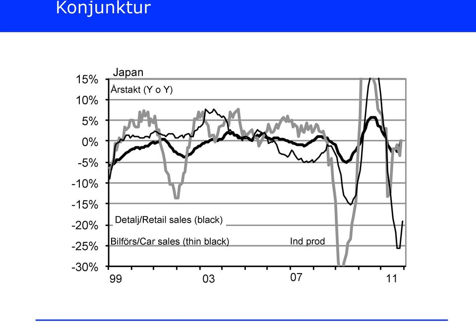 Detalj/Retail sales (black)