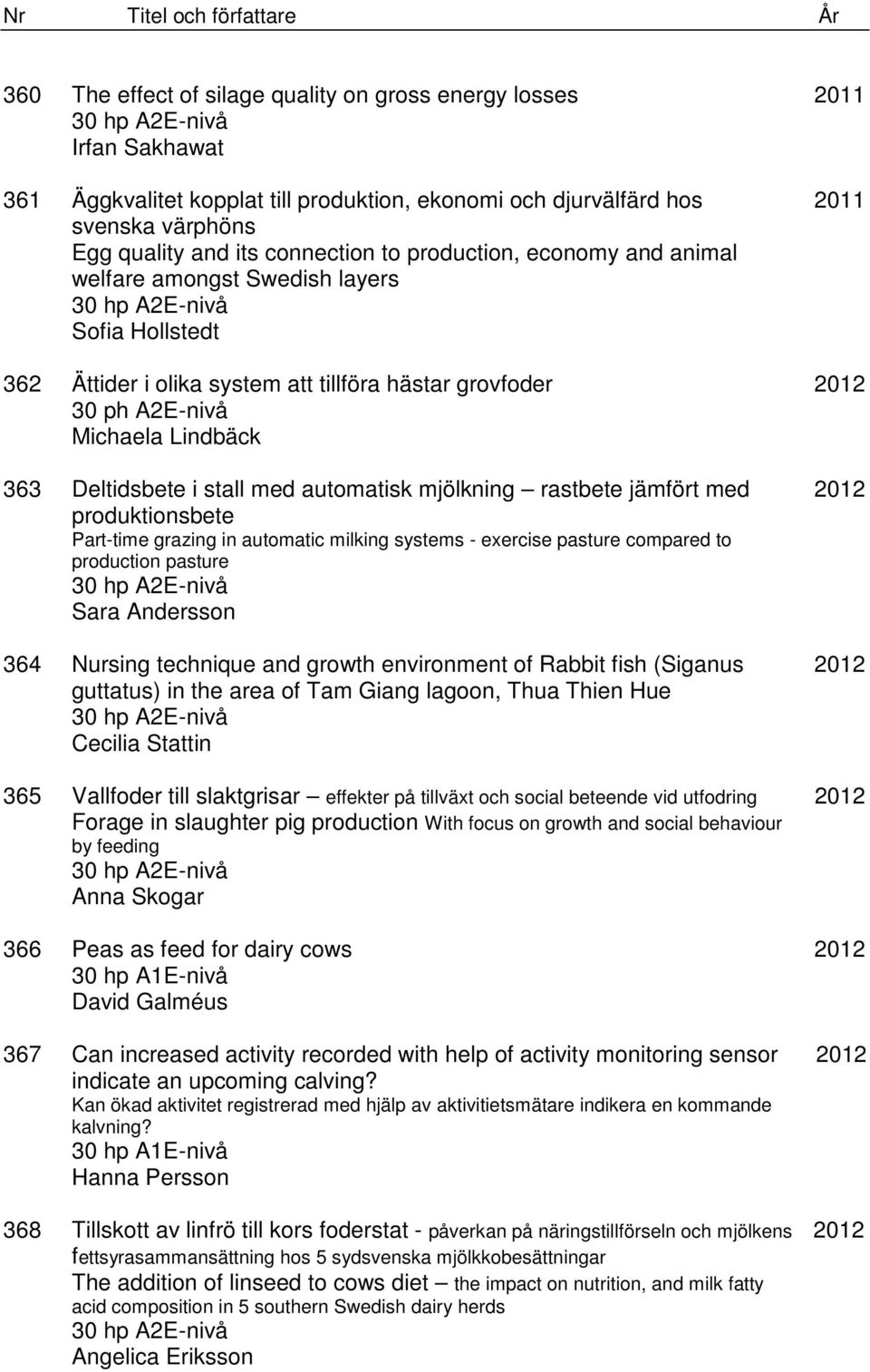 30 ph A2E-nivå Michaela Lindbäck 363 Deltidsbete i stall med automatisk mjölkning rastbete jämfört med 2012 produktionsbete Part-time grazing in automatic milking systems - exercise pasture compared