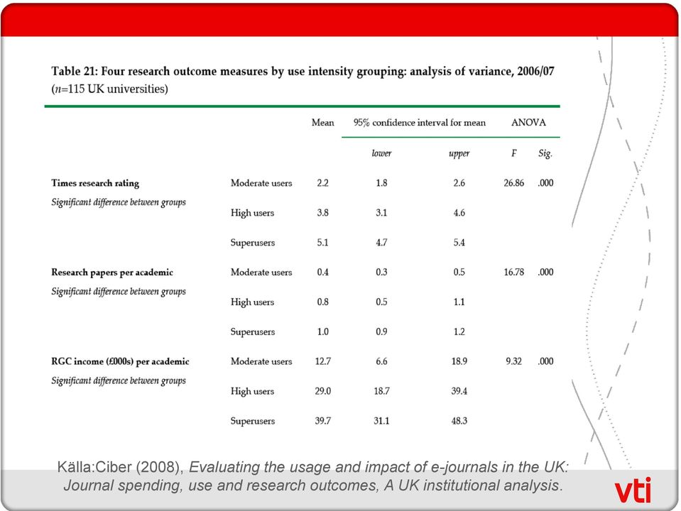 UK: Journal spending, use and