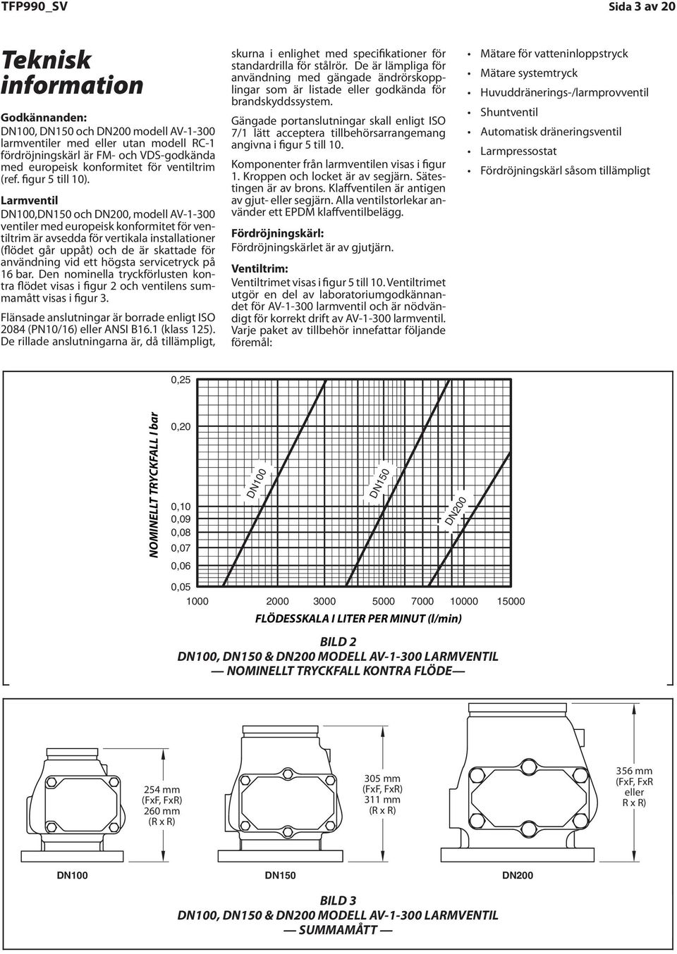Approved with European Conformity Valve Trim (Ref. Figures thru 0).