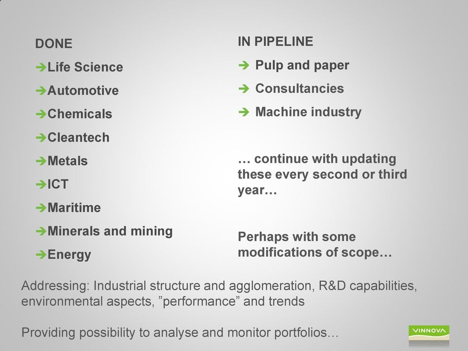 year Perhaps with some modifications of scope Addressing: Industrial structure and agglomeration, R&D