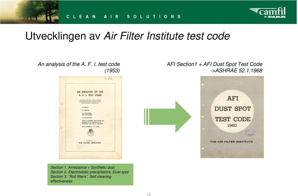 test code (1953) AFI Section1 + AFI Dust Spot Test Code ->ASHRAE 52.